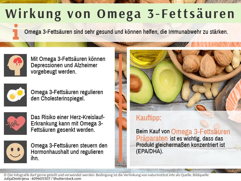 Omega 3 Studien